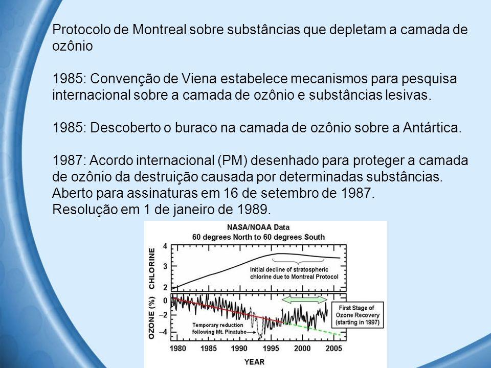 Protocolo de Montreal (PM) sobre substâncias que depletam a camada de ozônio (ODS) 1985: Convenção de Viena estabelece mecanismos para pesquisa internacional sobre a camada de ozônio e substâncias lesivas.