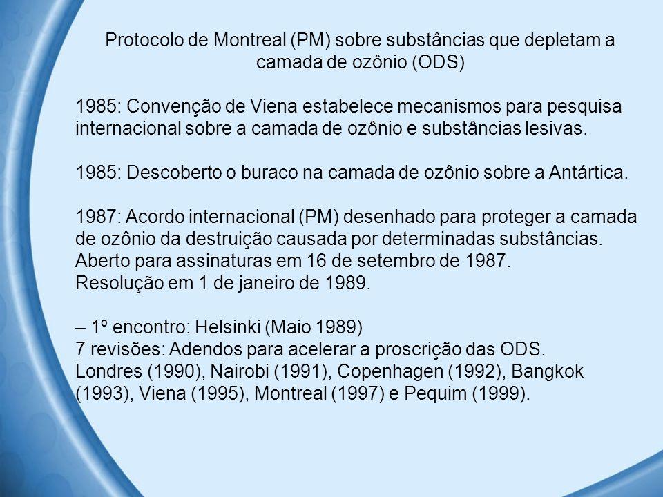 Protocolo de Montreal sobre substâncias que depletam a camada de ozônio 1985: Convenção de Viena estabelece mecanismos para pesquisa internacional sobre a camada de ozônio e substâncias lesivas.