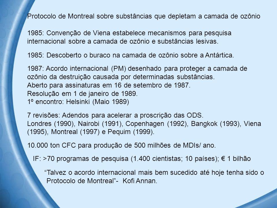 PM: Metas de controle ODSPaíses desenvolvidosPaíses em desenvolvimento CFCsAbolidos ao final de 1995Abolidos até 2010 HalonsAbolidos ao final de 1993Abolidos até 2010 Tetraclorido de carbonoAbolido ao final de 1995Abolido até 2010 MetilclorofórmioAbolido ao final de 1995Abolido até 2015 HidrofluorcarbonoCongela início de 1996 35% redução 2004 65% redução 2010 90% redução 2015 Abolido 2020 Congela 2016 (nível 2015) Abolido 2040 HidrobromofluorcarbonoAbolido ao final de 1995 MetilbrometoCongela em 1995 (nível1991) 25% redução 1999 50% redução 2000 75% redução 2001 Abolido 2015 Congela 2002 (média 1995-8) 20% redução 2005 Abolido até 2015