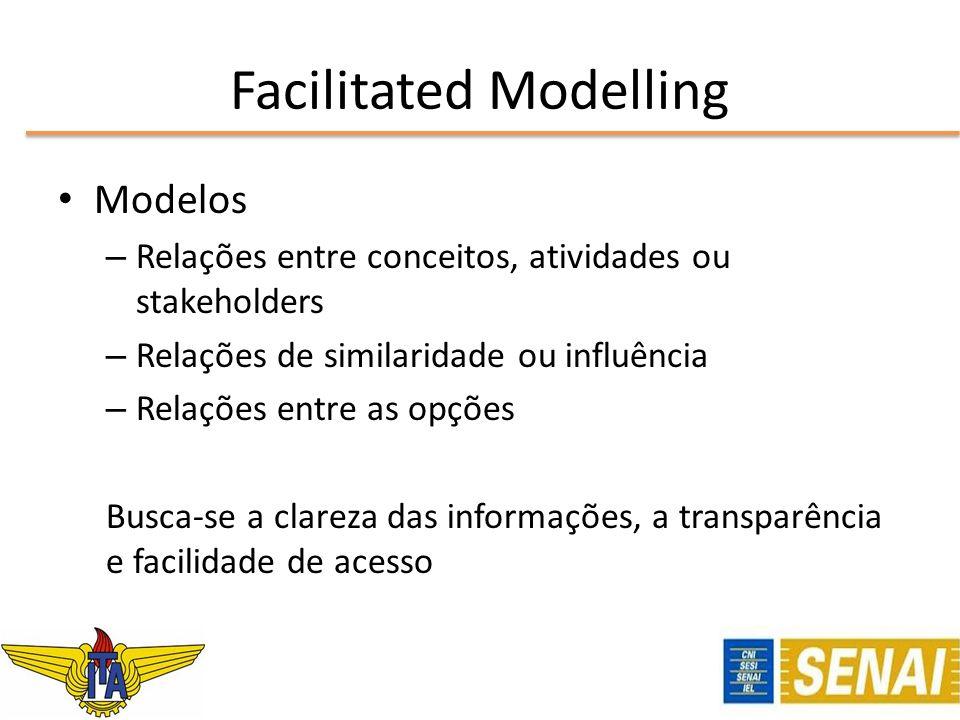 Facilitated Modelling Modelos – Relações entre conceitos, atividades ou stakeholders – Relações de similaridade ou influência – Relações entre as opçõ