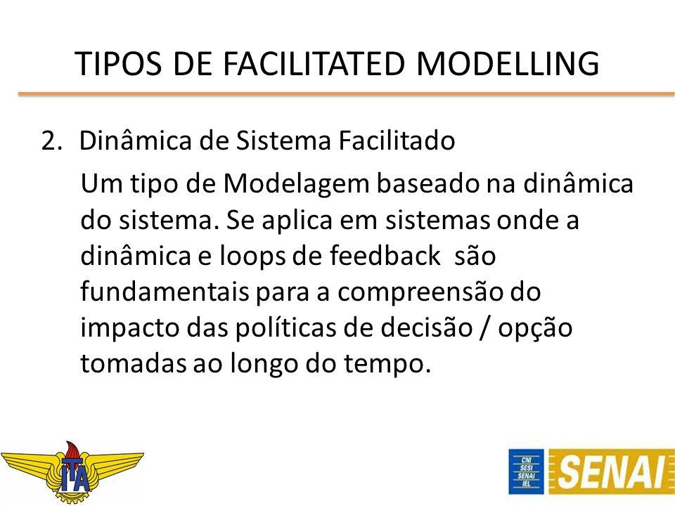 2.Dinâmica de Sistema Facilitado Um tipo de Modelagem baseado na dinâmica do sistema. Se aplica em sistemas onde a dinâmica e loops de feedback são fu