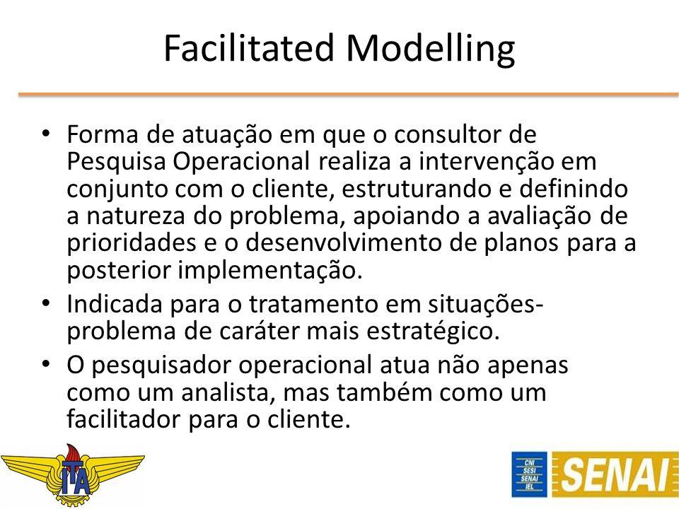 Facilitated Modelling Forma de atuação em que o consultor de Pesquisa Operacional realiza a intervenção em conjunto com o cliente, estruturando e defi