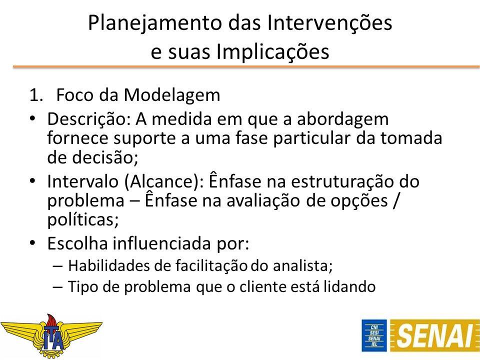 1.Foco da Modelagem Descrição: A medida em que a abordagem fornece suporte a uma fase particular da tomada de decisão; Intervalo (Alcance): Ênfase na
