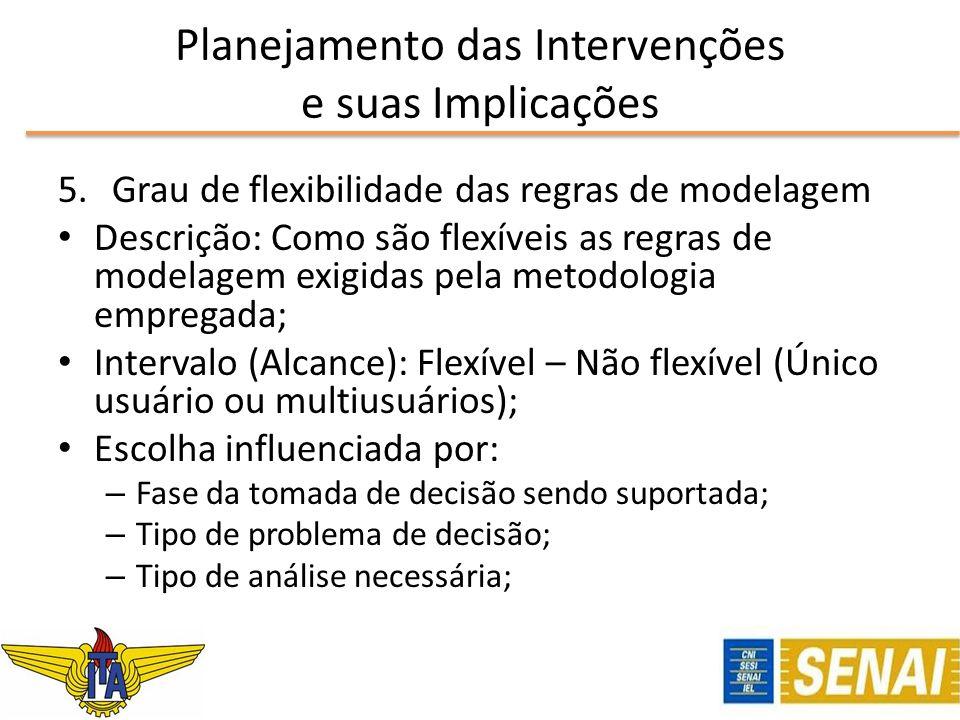 5.Grau de flexibilidade das regras de modelagem Descrição: Como são flexíveis as regras de modelagem exigidas pela metodologia empregada; Intervalo (A