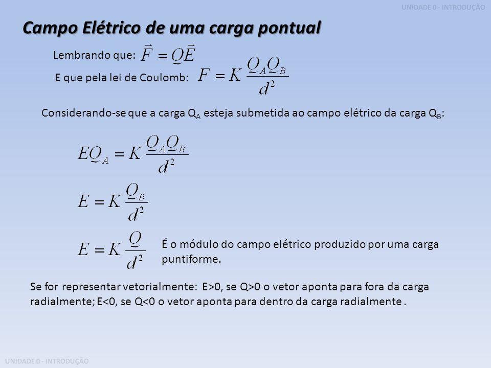 UNIDADE 0 - INTRODUÇÃO Campo Elétrico de uma carga pontual Lembrando que: E que pela lei de Coulomb: Considerando-se que a carga Q A esteja submetida