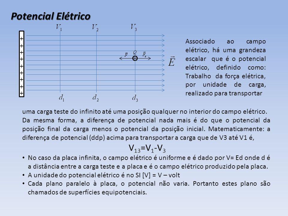 Potencial Elétrico + + + + + + + + + + Associado ao campo elétrico, há uma grandeza escalar que é o potencial elétrico, definido como: Trabalho da for