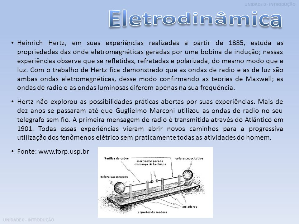 UNIDADE 0 - INTRODUÇÃO Heinrich Hertz, em suas experiências realizadas a partir de 1885, estuda as propriedades das onde eletromagnéticas geradas por