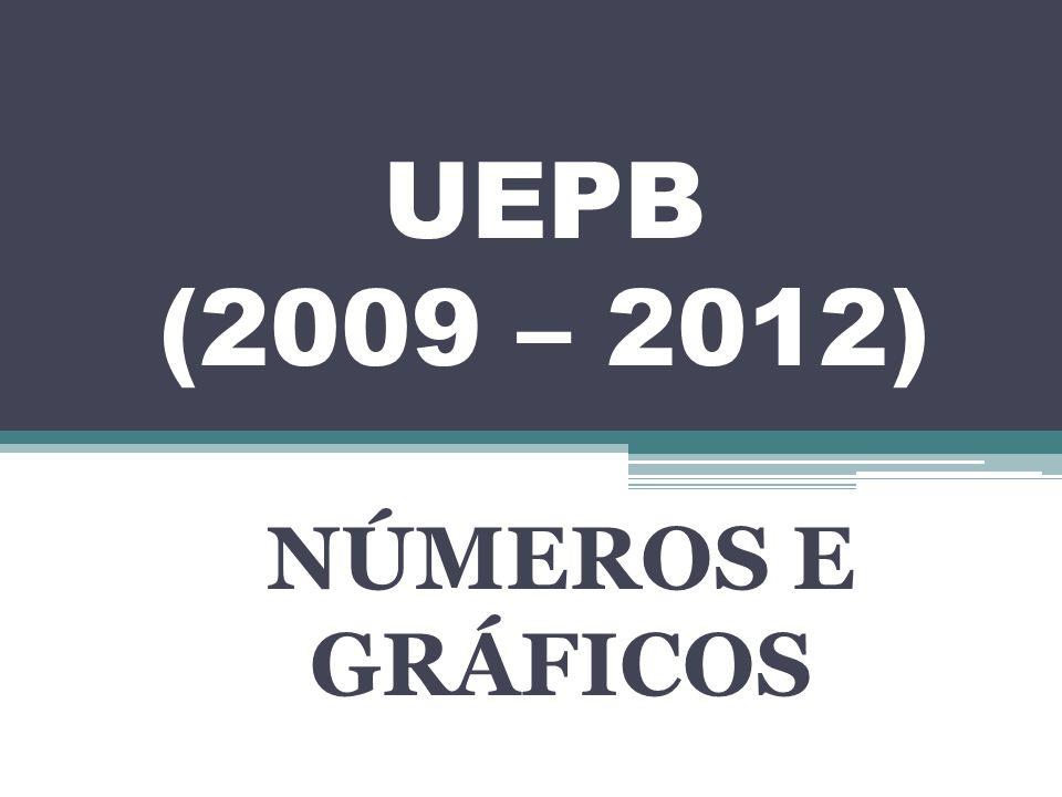 UEPB (2009 – 2012) NÚMEROS E GRÁFICOS