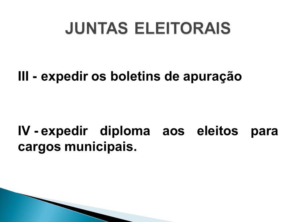 III - expedir os boletins de apuração IV -expedir diploma aos eleitos para cargos municipais.