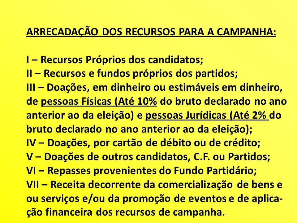 ARRECADAÇÃO DOS RECURSOS PARA A CAMPANHA: I – Recursos Próprios dos candidatos; II – Recursos e fundos próprios dos partidos; III – Doações, em dinhei