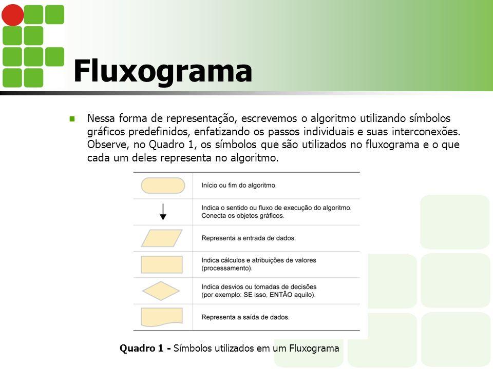Fluxograma Nessa forma de representação, escrevemos o algoritmo utilizando símbolos gráficos predefinidos, enfatizando os passos individuais e suas in