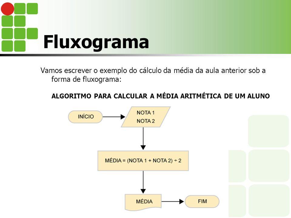 Fluxograma Vamos escrever o exemplo do cálculo da média da aula anterior sob a forma de fluxograma: ALGORITMO PARA CALCULAR A MÉDIA ARITMÉTICA DE UM A