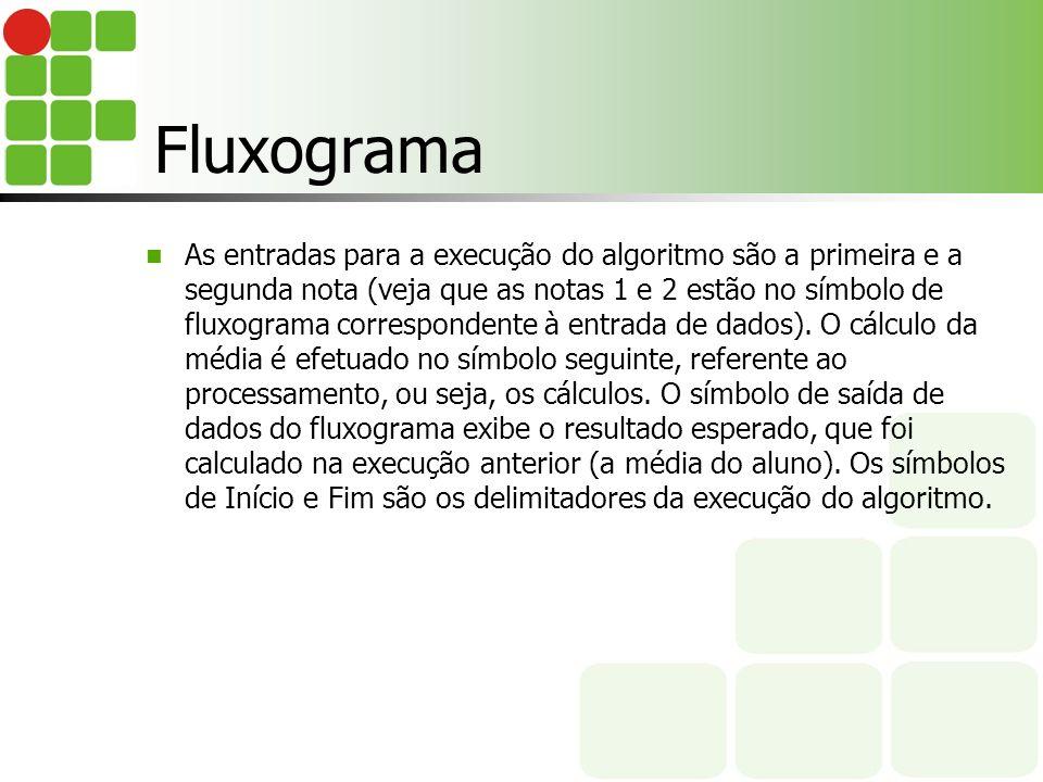 Fluxograma As entradas para a execução do algoritmo são a primeira e a segunda nota (veja que as notas 1 e 2 estão no símbolo de fluxograma correspond