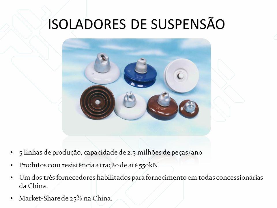 ISOLADORES DE SUSPENSÃO 5 linhas de produção, capacidade de 2,5 milhões de peças/ano Produtos com resistência a tração de até 550kN Um dos três fornecedores habilitados para fornecimento em todas concessionárias da China.