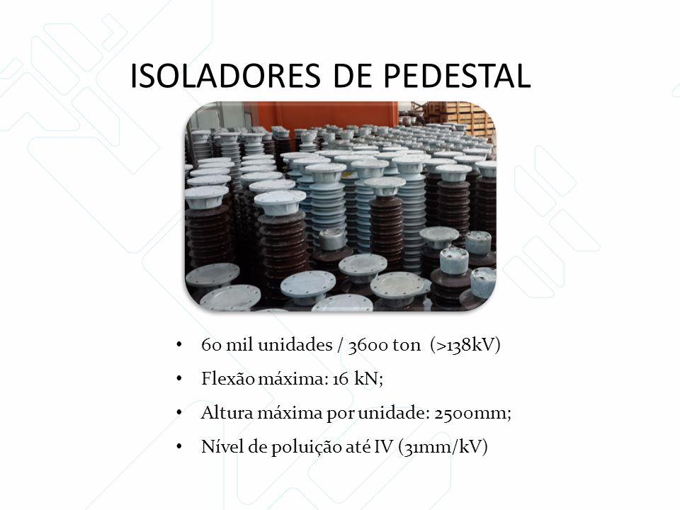 60 mil unidades / 3600 ton (>138kV) Flexão máxima: 16 kN; Altura máxima por unidade: 2500mm; Nível de poluição até IV (31mm/kV) ISOLADORES DE PEDESTAL