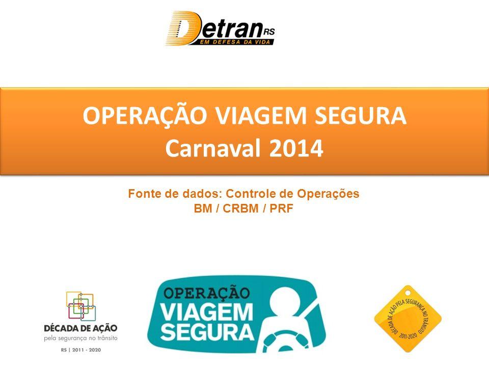 OPERAÇÃO VIAGEM SEGURA Carnaval 2014 Fonte de dados: Controle de Operações BM / CRBM / PRF