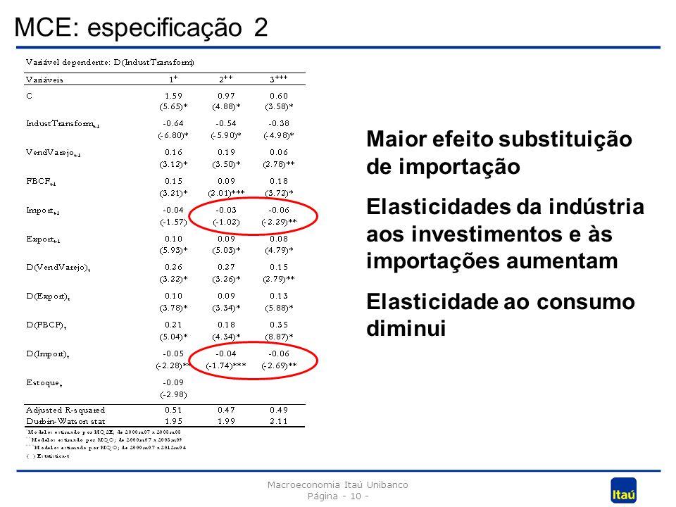 MCE: especificação 2 Macroeconomia Itaú Unibanco Página - 10 - Maior efeito substituição de importação Elasticidades da indústria aos investimentos e às importações aumentam Elasticidade ao consumo diminui