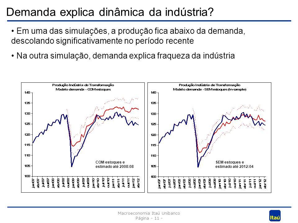 Macroeconomia Itaú Unibanco Página - 11 - Em uma das simulações, a produção fica abaixo da demanda, descolando significativamente no período recente Na outra simulação, demanda explica fraqueza da indústria Demanda explica dinâmica da indústria.