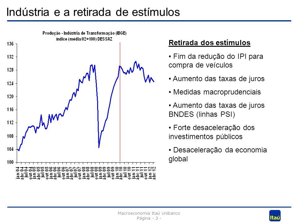 Indústria e a retirada de estímulos Macroeconomia Itaú Unibanco Página - 3 - Retirada dos estímulos Fim da redução do IPI para compra de veículos Aumento das taxas de juros Medidas macroprudenciais Aumento das taxas de juros BNDES (linhas PSI) Forte desaceleração dos investimentos públicos Desaceleração da economia global