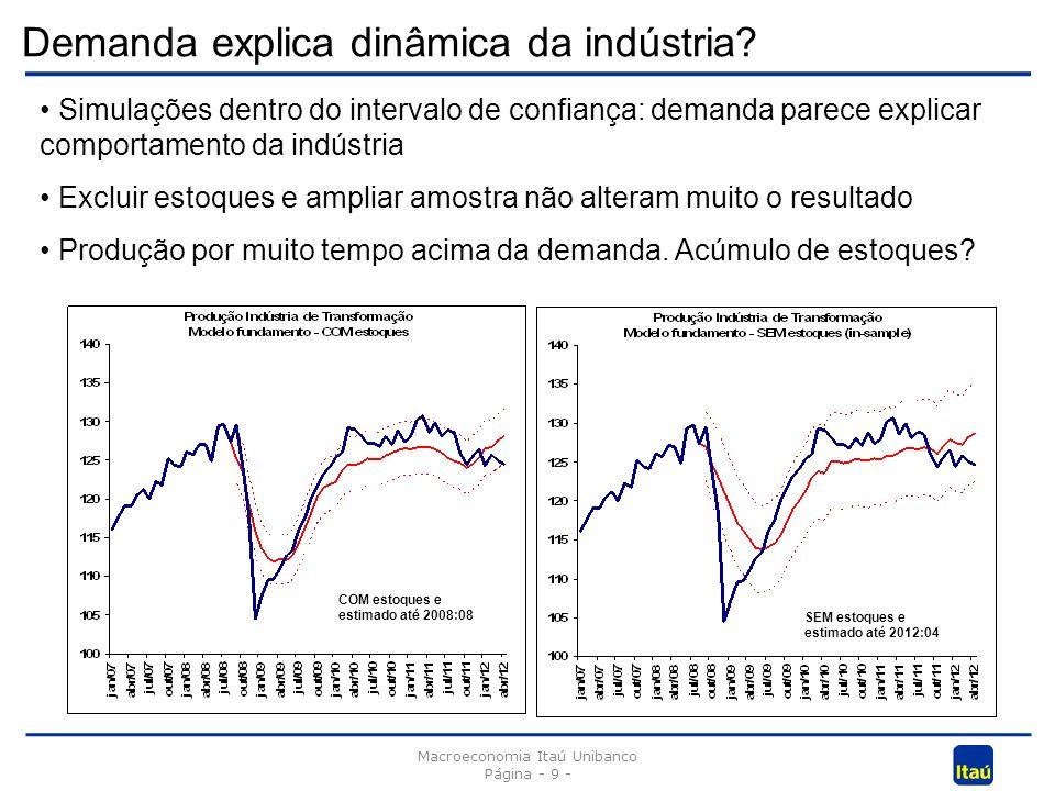 Demanda explica dinâmica da indústria? Macroeconomia Itaú Unibanco Página - 9 - Simulações dentro do intervalo de confiança: demanda parece explicar c