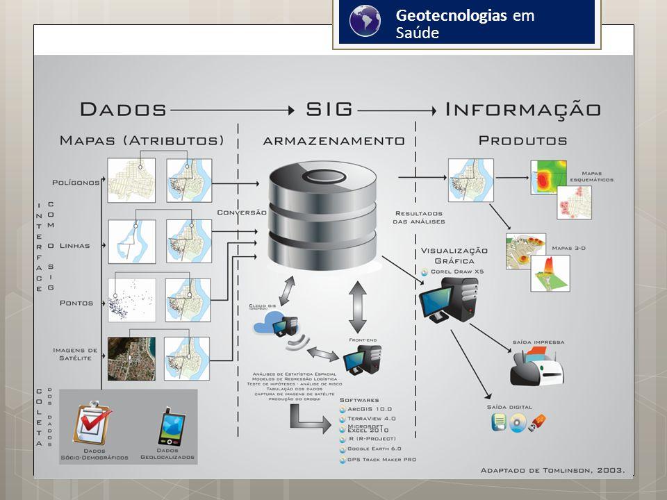 Modelagem onicio@cpqam.fiocruz.br Geotecnologias em Saúde