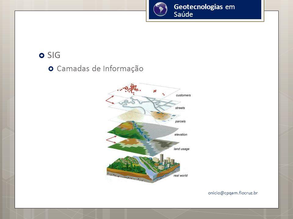 SIG Camadas de Informação onicio@cpqam.fiocruz.br Geotecnologias em Saúde