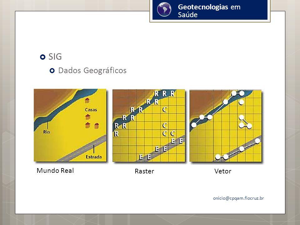 SIG Dados Geográficos onicio@cpqam.fiocruz.br Mundo Real RasterVetor Geotecnologias em Saúde
