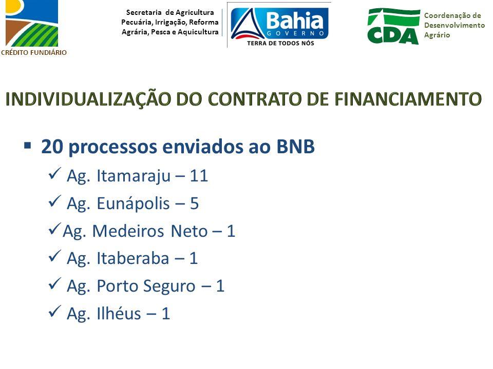 Coordenação de Desenvolvimento Agrário Secretaria de Agricultura Pecuária, Irrigação, Reforma Agrária, Pesca e Aquicultura CRÉDITO FUNDIÁRIO 20 processos enviados ao BNB Ag.