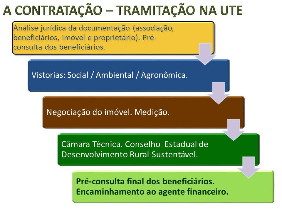 Coordenação de Desenvolvimento Agrário Secretaria de Agricultura Pecuária, Irrigação, Reforma Agrária, Pesca e Aquicultura CRÉDITO FUNDIÁRIO Análise jurídica da documentação (associação, beneficiários, imóvel e proprietário).