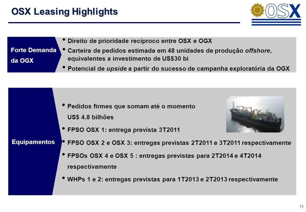 11 Forte Demanda da OGX Equipamentos OSX Leasing Highlights Direito de prioridade recíproco entre OSX e OGX Carteira de pedidos estimada em 48 unidades de produção offshore, equivalentes a investimento de US$30 bi Potencial de upside a partir do sucesso de campanha exploratória da OGX Pedidos firmes que somam até o momento US$ 4.8 bilhões FPSO OSX 1: entrega prevista 3T2011 FPSO OSX 2 e OSX 3: entregas previstas 2T2011 e 3T2011 respectivamente FPSOs OSX 4 e OSX 5 : entregas previstas para 2T2014 e 4T2014 respectivamente WHPs 1 e 2: entregas previstas para 1T2013 e 2T2013 respectivamente