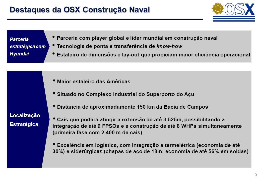 5 Parceria estratégica com Hyundai Localização Estratégica Destaques da OSX Construção Naval Maior estaleiro das Américas Situado no Complexo Industrial do Superporto do Açu Distância de aproximadamente 150 km da Bacia de Campos Cais que poderá atingir a extensão de até 3.525m, possibilitando a integração de até 9 FPSOs e a construção de até 8 WHPs simultaneamente (primeira fase com 2.400 m de cais) Excelência em logística, com integração a termelétrica (economia de até 30%) e siderúrgicas (chapas de aço de 18m: economia de até 56% em soldas) Parceria com player global e líder mundial em construção naval Tecnologia de ponta e transferência de know-how Estaleiro de dimensões e lay-out que propiciam maior eficiência operacional