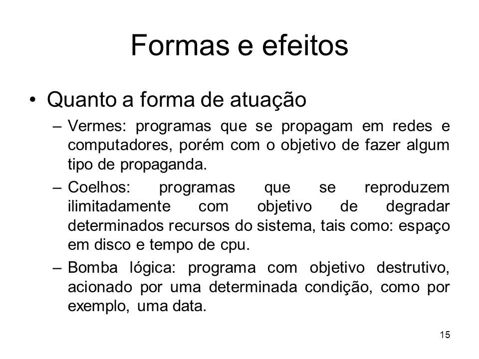 Formas e efeitos Quanto a forma de atuação –Vermes: programas que se propagam em redes e computadores, porém com o objetivo de fazer algum tipo de propaganda.