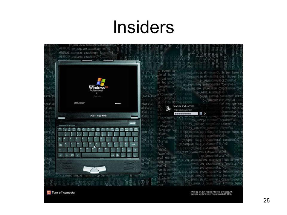 Insiders 25