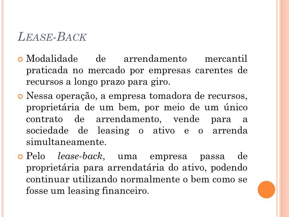 L EASE -B ACK Modalidade de arrendamento mercantil praticada no mercado por empresas carentes de recursos a longo prazo para giro. Nessa operação, a e