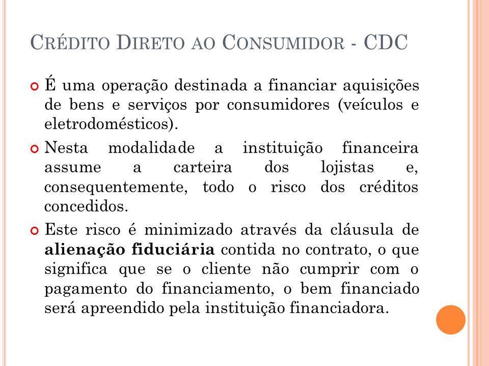 C RÉDITO D IRETO AO C ONSUMIDOR - CDC É uma operação destinada a financiar aquisições de bens e serviços por consumidores (veículos e eletrodomésticos