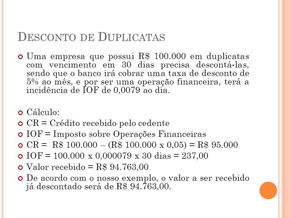 D ESCONTO DE D UPLICATAS Uma empresa que possui R$ 100.000 em duplicatas com vencimento em 30 dias precisa descontá-las, sendo que o banco irá cobrar