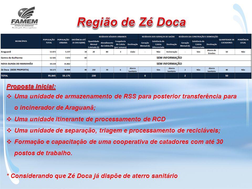 Proposta Inicial: Uma unidade de armazenamento de RSS para posterior transferência para o incinerador de Araguanã; Uma unidade itinerante de processamento de RCD Uma unidade de separação, triagem e processamento de recicláveis; Formação e capacitação de uma cooperativa de catadores com até 30 postos de trabalho.