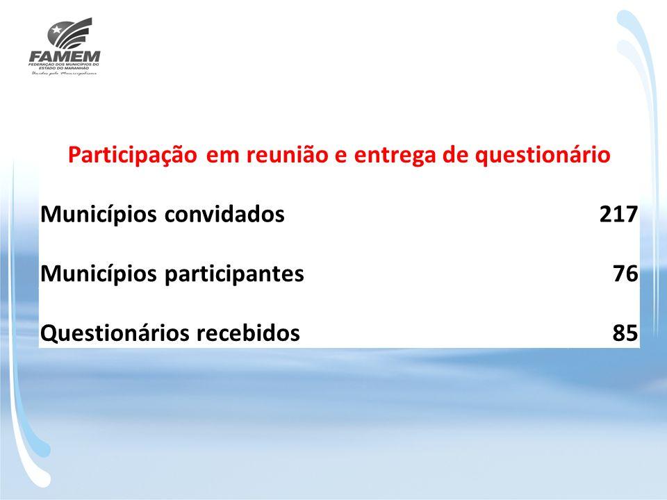 Participação em reunião e entrega de questionário Municípios convidados217 Municípios participantes76 Questionários recebidos85