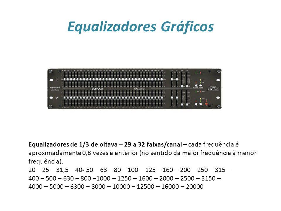 Equalizadores Gráficos Equalizadores de 1/3 de oitava – 29 a 32 faixas/canal – cada frequência é aproximadamente 0,8 vezes a anterior (no sentido da m