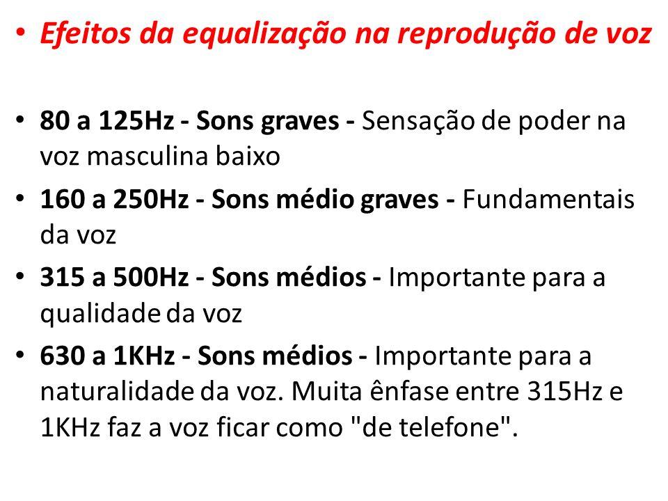 Efeitos da equalização na reprodução de voz 80 a 125Hz - Sons graves - Sensação de poder na voz masculina baixo 160 a 250Hz - Sons médio graves - Fund