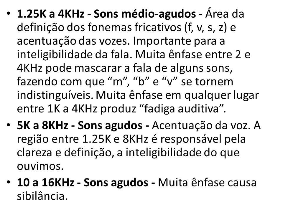 1.25K a 4KHz - Sons médio-agudos - Área da definição dos fonemas fricativos (f, v, s, z) e acentuação das vozes. Importante para a inteligibilidade da