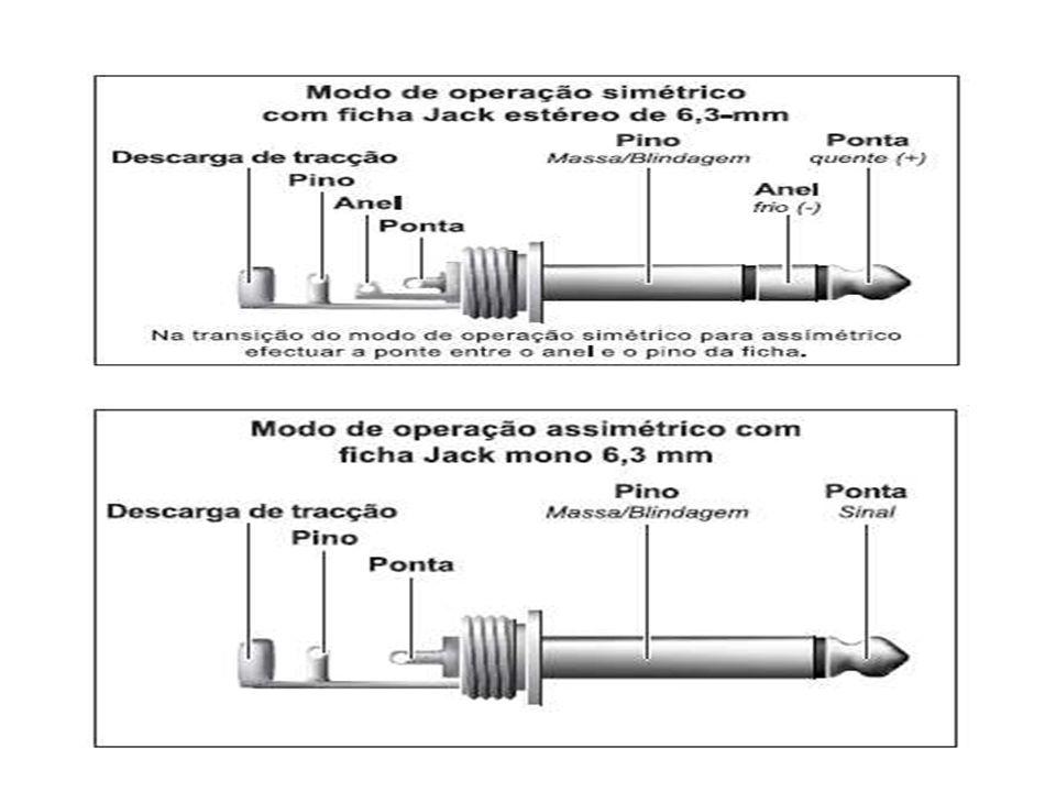Equalizadores Gráficos Equalizadores de 1/3 de oitava – 29 a 32 faixas/canal – cada frequência é aproximadamente 0,8 vezes a anterior (no sentido da maior frequência à menor frequência).