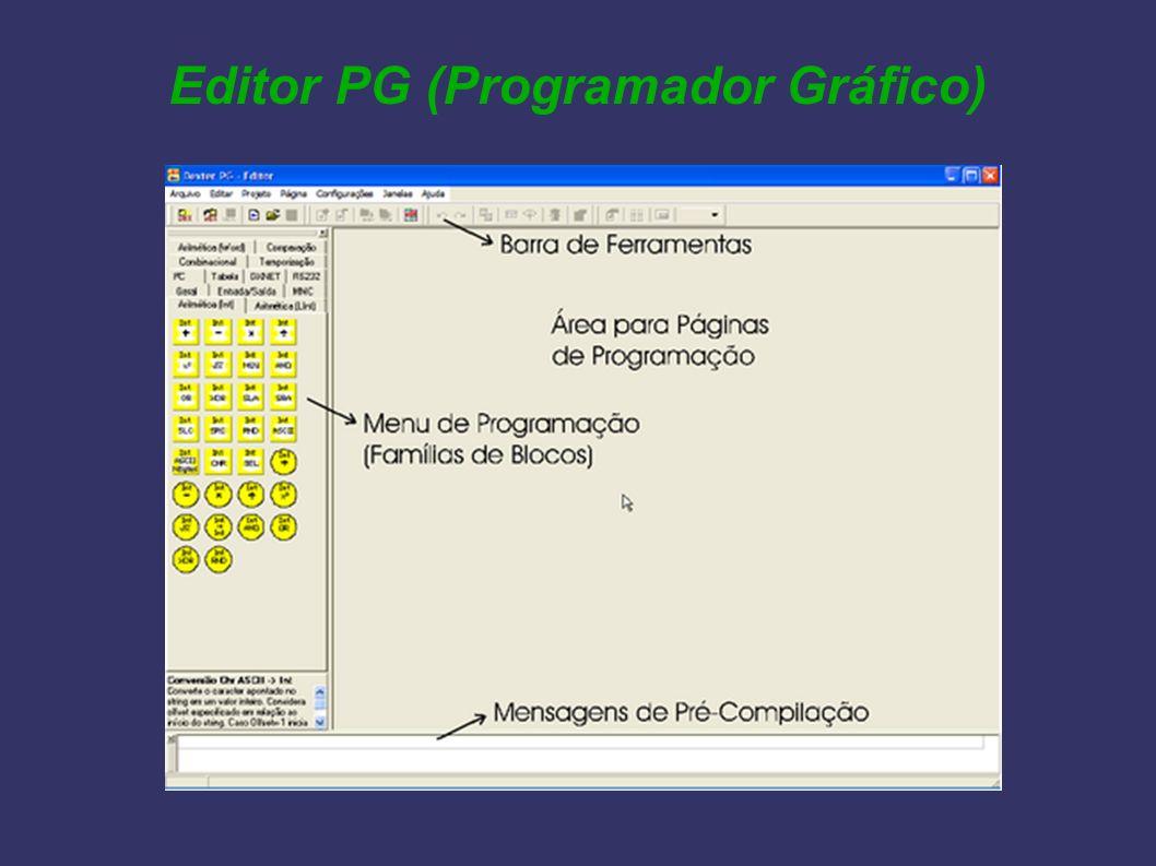 Editor PG (Programador Gráfico)