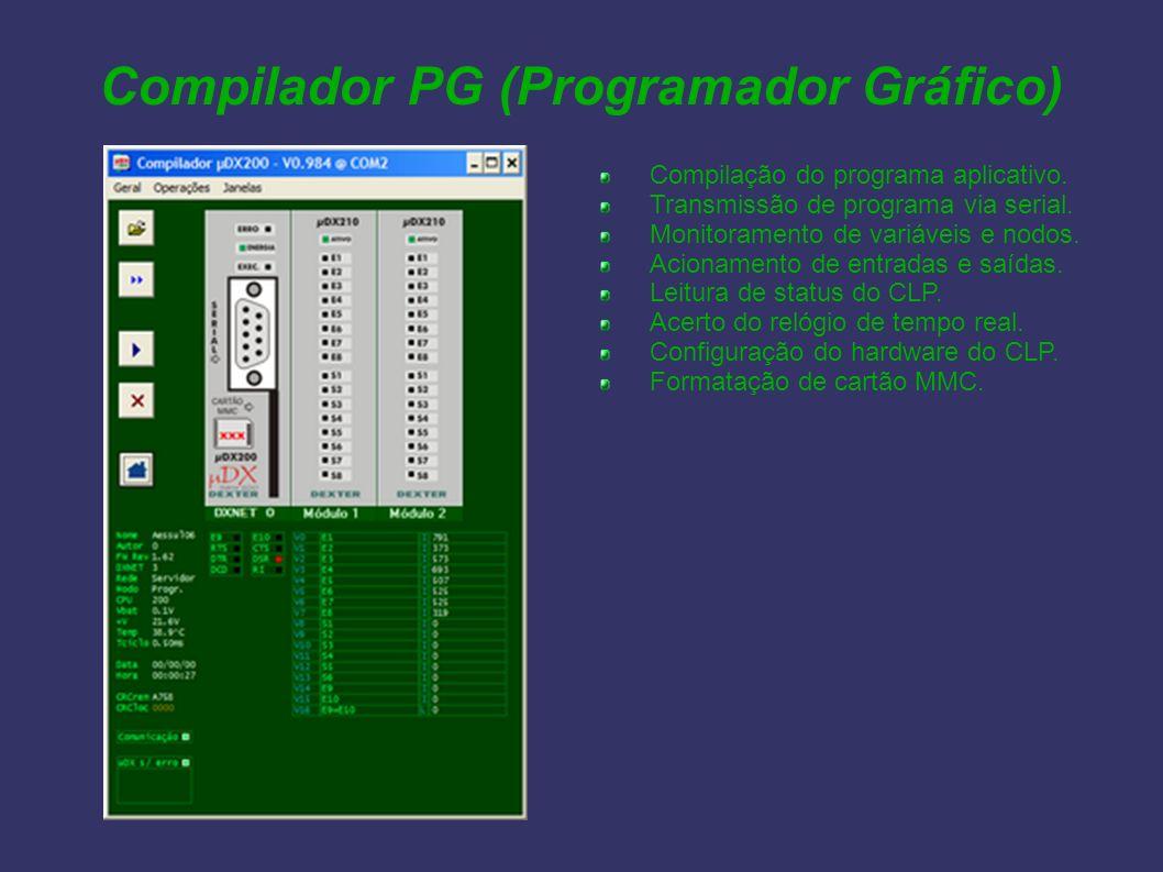 Compilador PG (Programador Gráfico) Compilação do programa aplicativo. Transmissão de programa via serial. Monitoramento de variáveis e nodos. Acionam