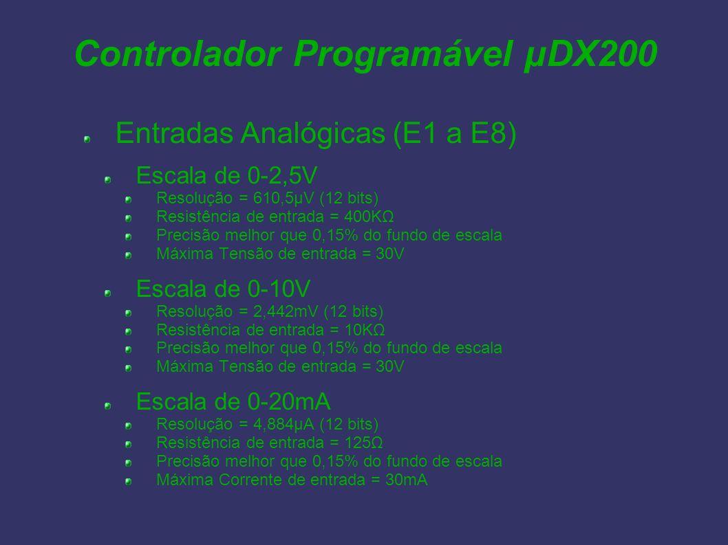 Controlador Programável µDX200 Entradas Analógicas (E1 a E8) Escala de 0-2,5V Resolução = 610,5µV (12 bits) Resistência de entrada = 400KΩ Precisão me