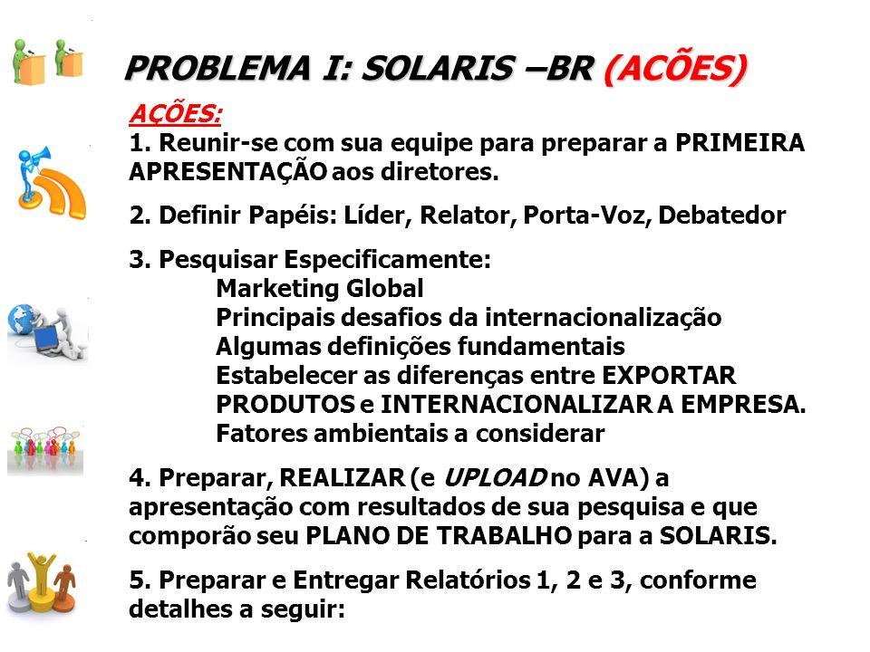 PROBLEMA I: SOLARIS –BR (ACÕES) AÇÕES: 1. Reunir-se com sua equipe para preparar a PRIMEIRA APRESENTAÇÃO aos diretores. 2. Definir Papéis: Líder, Rela
