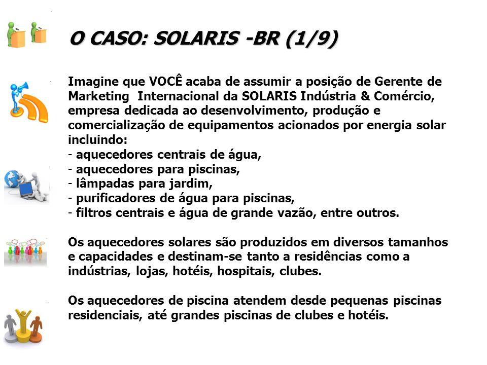 O CASO: SOLARIS -BR (1/9) Imagine que VOCÊ acaba de assumir a posição de Gerente de Marketing Internacional da SOLARIS Indústria & Comércio, empresa d