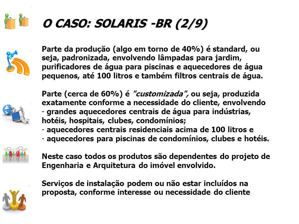 Parte da produção (algo em torno de 40%) é standard, ou seja, padronizada, envolvendo lâmpadas para jardim, purificadores de água para piscinas e aque