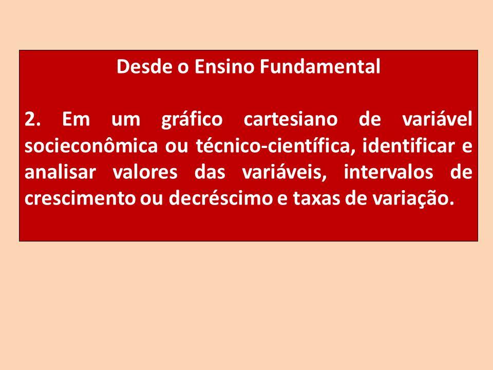 Desde o Ensino Fundamental 2. Em um gráfico cartesiano de variável socieconômica ou técnico-científica, identificar e analisar valores das variáveis,