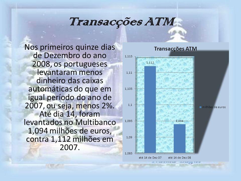 Transacções ATM Nos primeiros quinze dias de Dezembro do ano 2008, os portugueses levantaram menos dinheiro das caixas automáticas do que em igual per